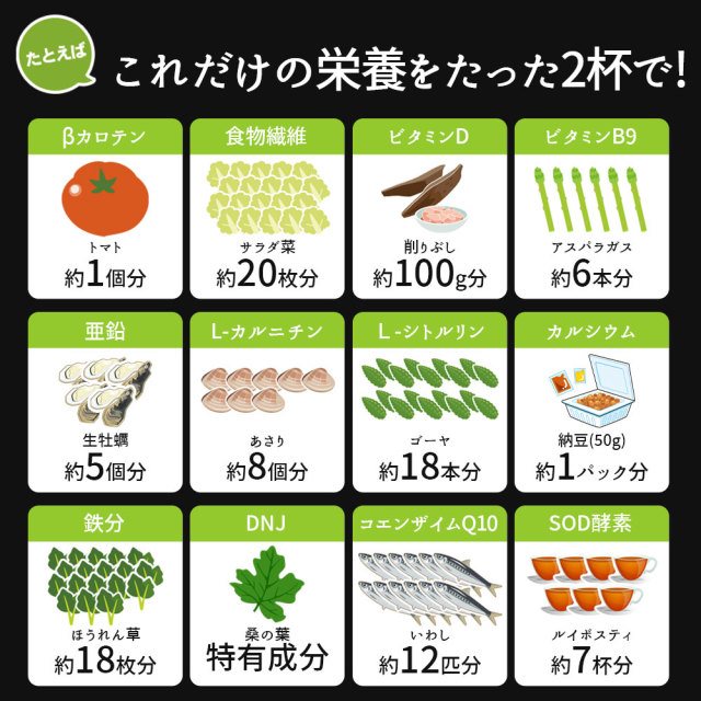 緑黄色野菜など豊富な栄養をたった2杯で摂ることができます。