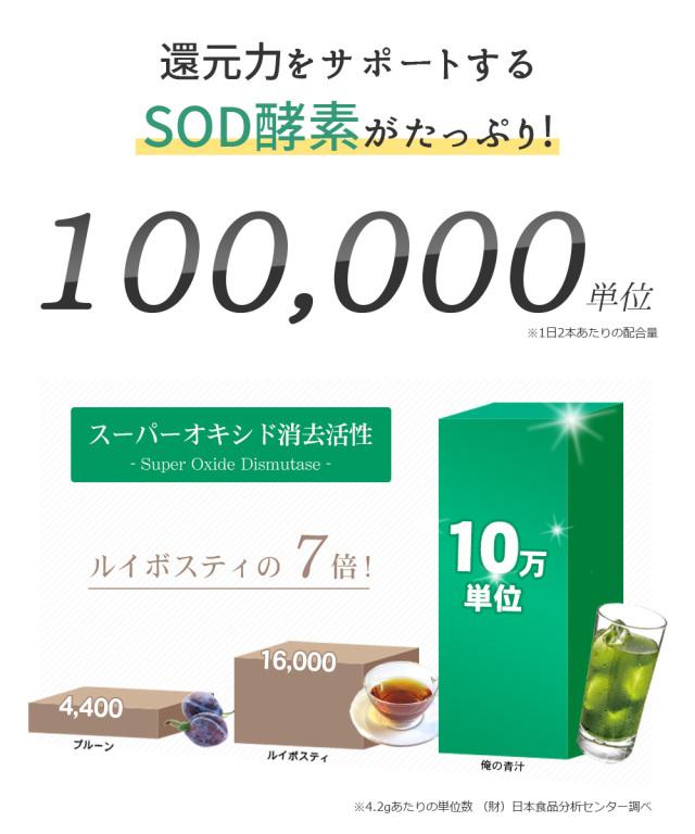 還元力をサポートするSOD酵素がたっぷり!100,000単位※1日2本あたりの配合量
