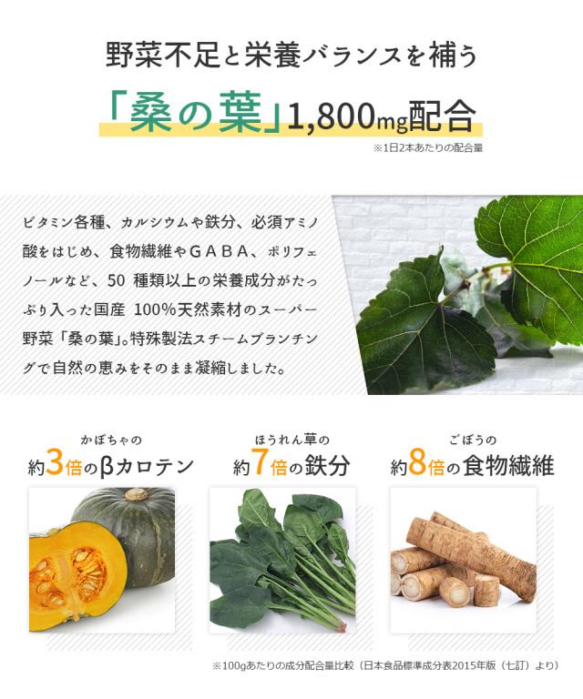 野菜不足と栄養バランスを補う「桑の葉」1,800mg配合