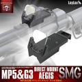 ライラクス NITRO.Vo ニトロヴォイス MP5 & G3用 ダイレクトマウント アイギスSMG エアガン エアーガン