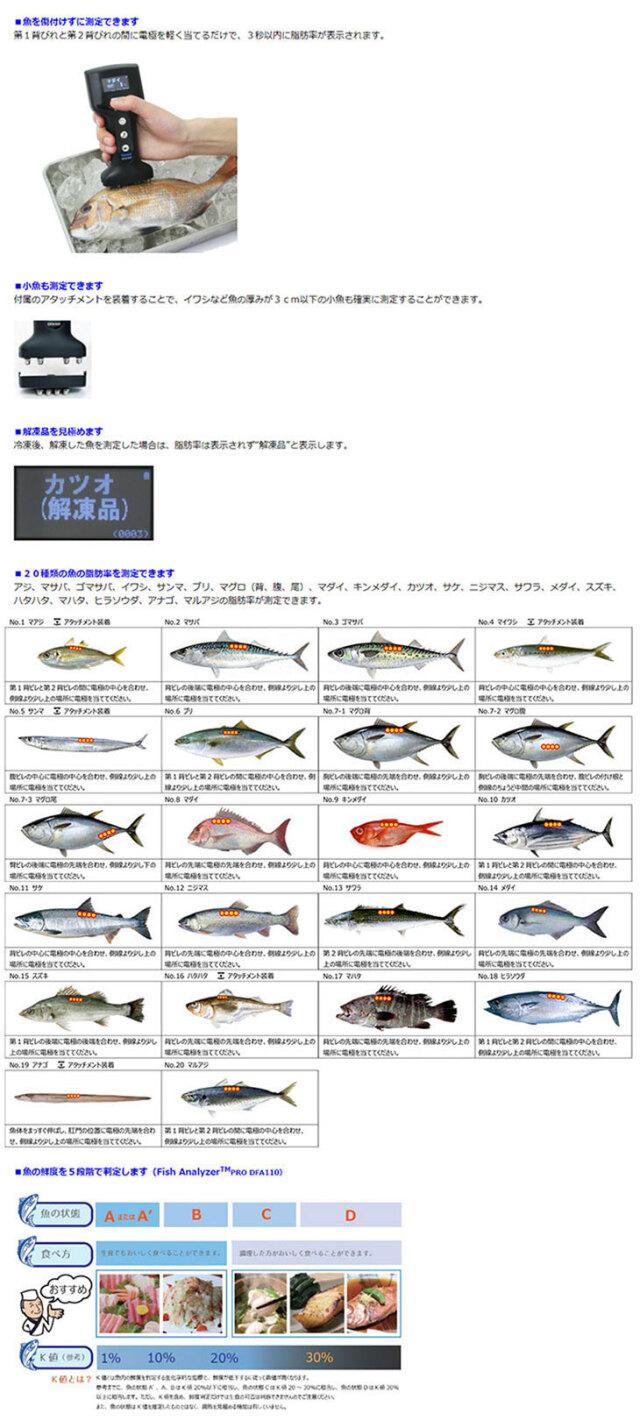 フィッシュアナライザプロ DFA110 Ver.1.00
