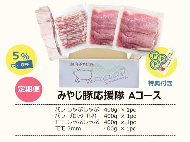 みやじ豚の定期購入Aコース