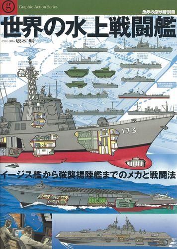 世界の水上戦闘艦