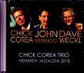 Chick Corea Trio チック・コリア/Spain 2018