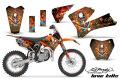 AMR デカール Ed Hardy ナンバープレート SX65 09-14