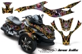 AMR CanAm Spyder 専用グラフィックキット Ed Hardy