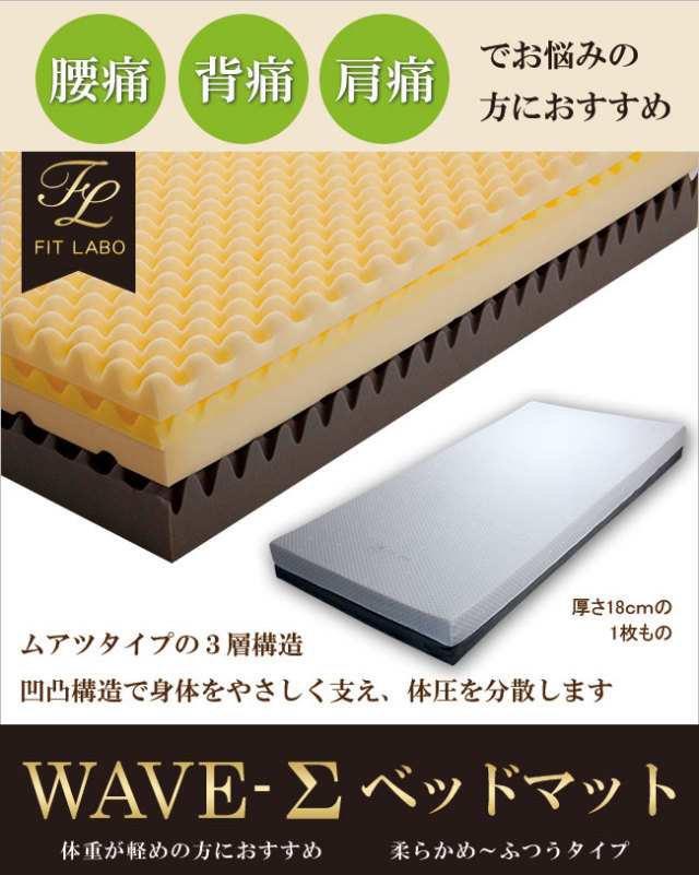 【FIT LABO】オリジナル WAVE Σ(レギュラー)マットレス 西川 ベッドマットレスタイプ