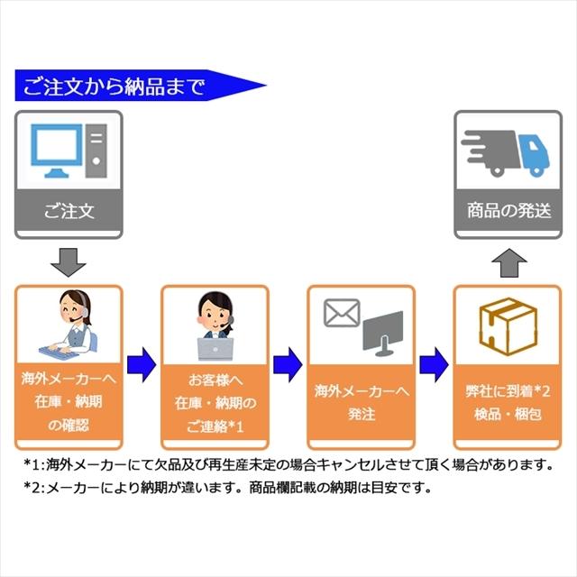 Order-chart