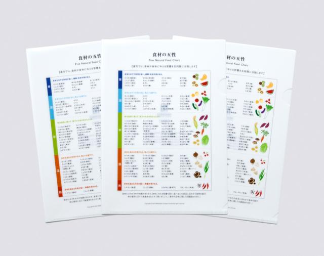 クリアファイル 食材の五性