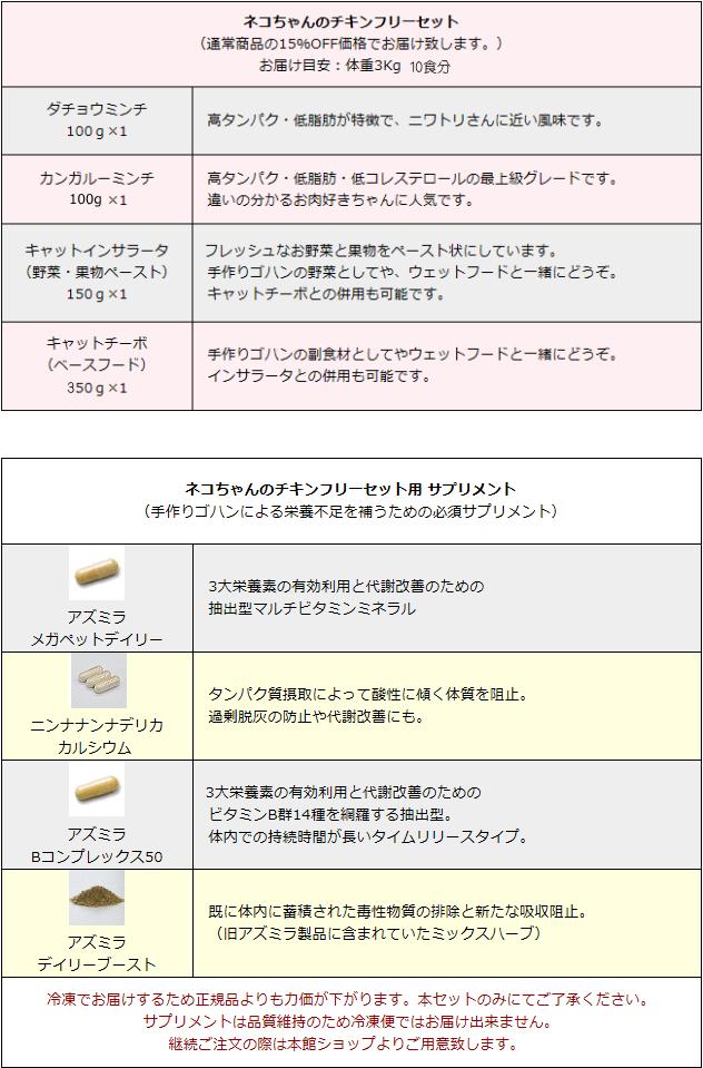 ネコちゃんチキンフリーspr内容表