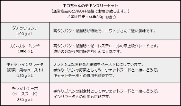 ネコちゃんチキンフリー内容表
