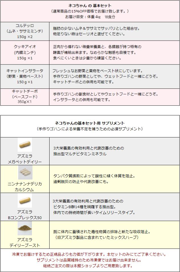 ネコちゃん基本セットspr内容表