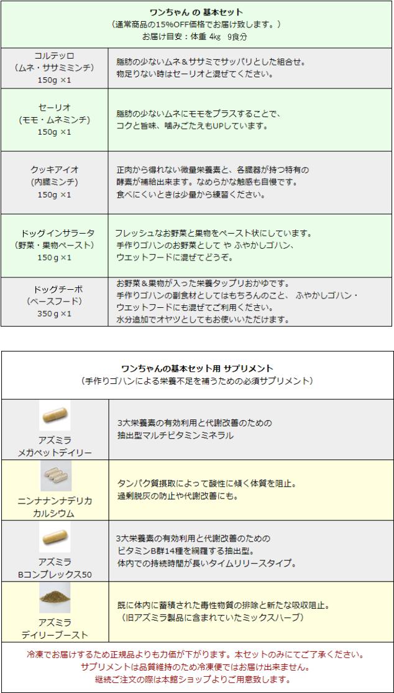ワンちゃん基本セットspr内容表