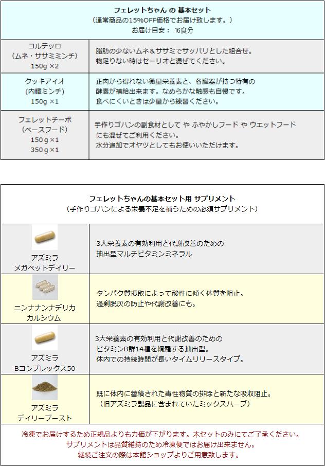 フェレちゃん基本セットspr内容表
