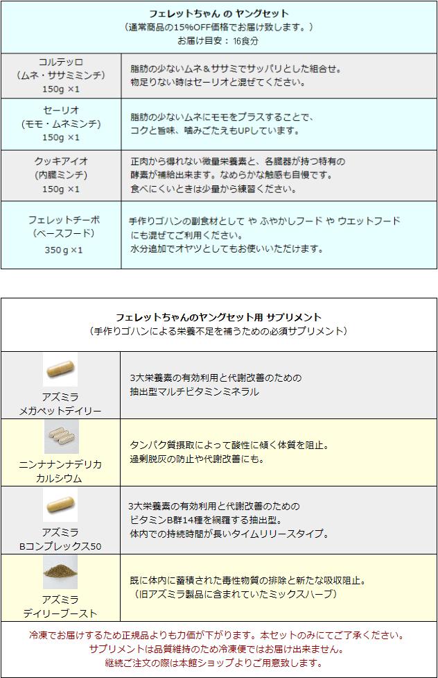 フェレちゃんヤングセットspr内容表