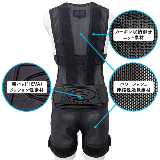 S字の力 パワーメッシュワークサポートスーツ