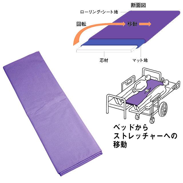 ラクラックス(R) ミニ・ロング(防水) M64RK04【介護用品:スライディングボード】