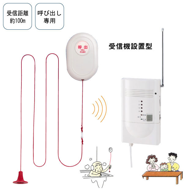 緊急呼び出しセット 受信機設置型 EC-B【介護用品:呼び出し機器】