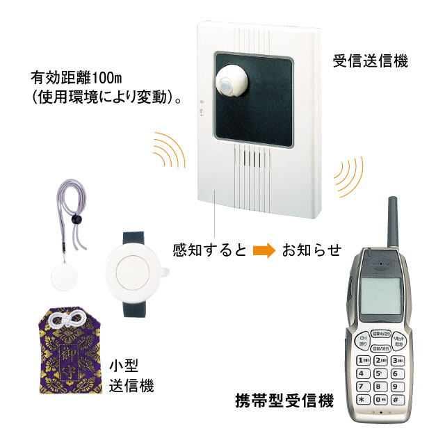 徘徊お知らせセットけいたいくんワイヤレス 受信機携帯型 ACW-S(KE)【介護用品:徘徊感知器】