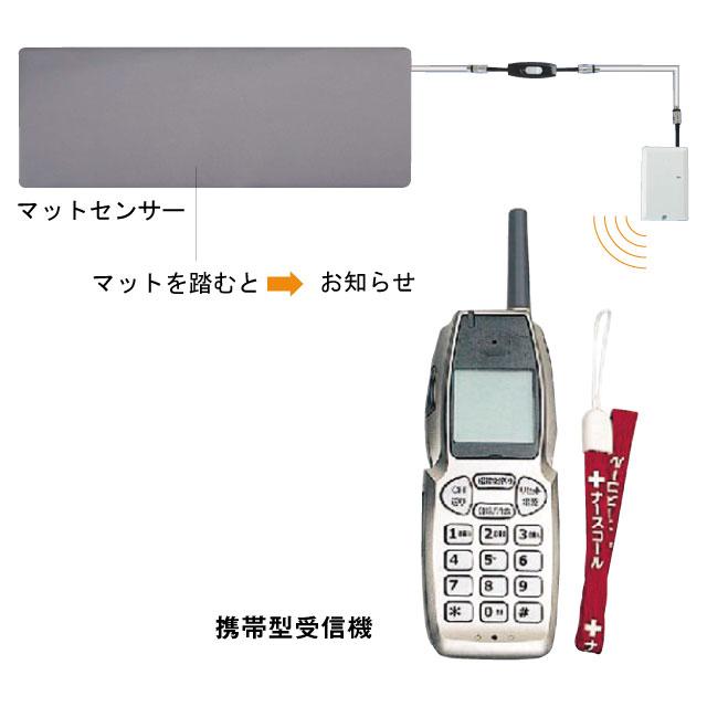 徘徊お知らせセットお待ちくんワイヤレス 受信機携帯型 HS-W(KE)【介護用品:徘徊感知器】