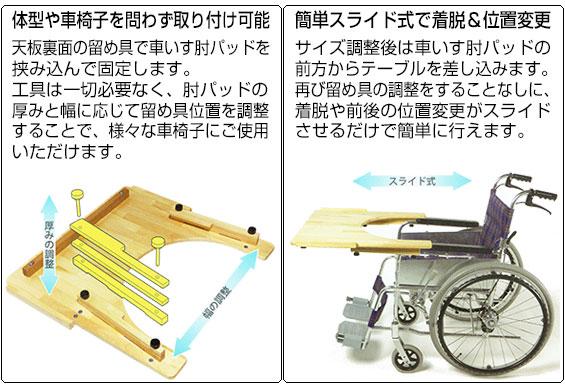 ヨッコイショテーブルの特徴