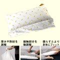 ロンボ ポジショニングクッション RM2【介護用品:床ずれ防止クッション】