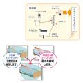 徘徊感知器(ナースコール連動) 赤外線センサーかんたん MS3100B-LB