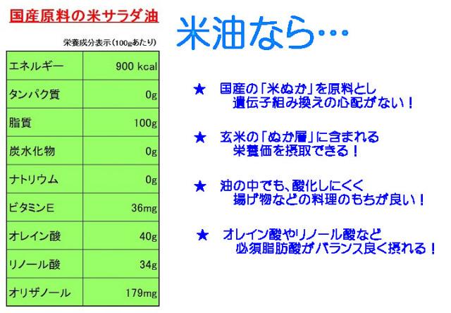 米油,深川油脂,米ぬか,
