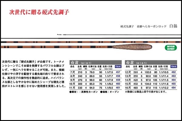 ダイシン 硬式先調子 白翁 (はくおう)14尺 [70006-14]