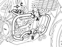 ヘプコ&ベッカー エンジンガード YAMAHA XT660 R / X ブラック P&A International