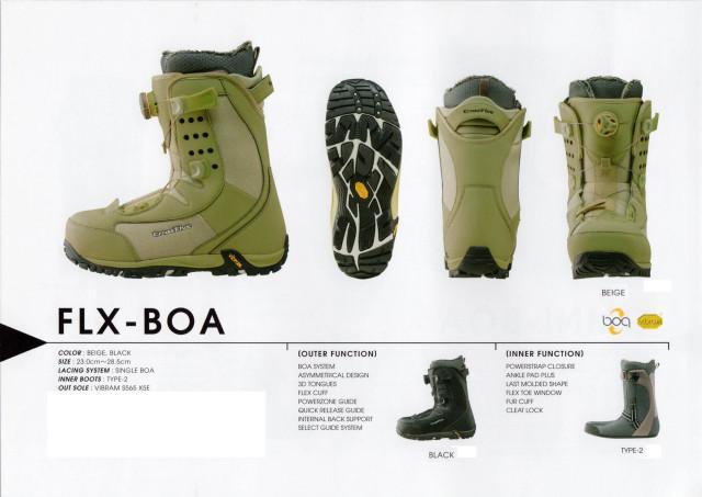 PLX-BOA
