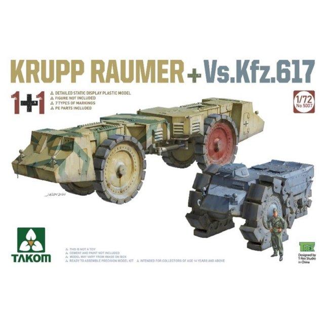 タコム 1/72 クルップ・ロイマー + Vs.Kfz.617 スケールモデル TKO5007