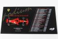 ** 予約商品 ** BBR Store74 Ferrari SF71H USA GP Austin 2018 K.Raikkonen Winner Special Box Limited 189pcs