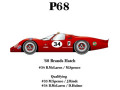 HIRO K219 1/24 フォード P68 Brands Hatch 68  #33/34
