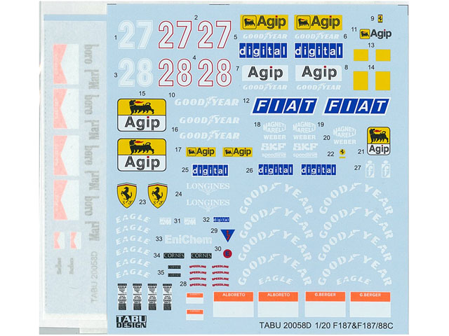TABUデザイン 20058D 1/20 F187/88C フルスポンサーデカール【メール便可】
