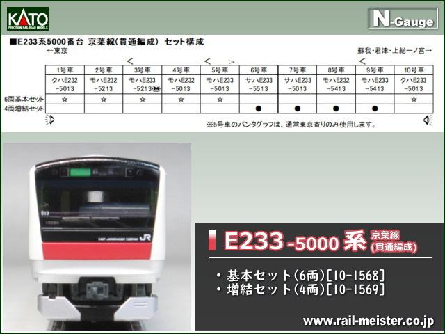 KATO E233系5000番台 京葉線(貫通編成) 基本(6両)+増結(4両) 10両組[10-1568/10-1569]