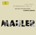 マーラー/交響曲第6番