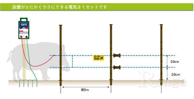 電気さくセット 2段張り100m足踏みセット