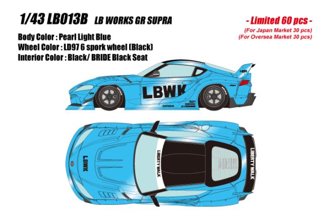 [予約] アイドロン 1/43 LB ワークス GR スープラ 6スポークホイール ライトブルーパール (限定60台、国内販売30台) LB013B
