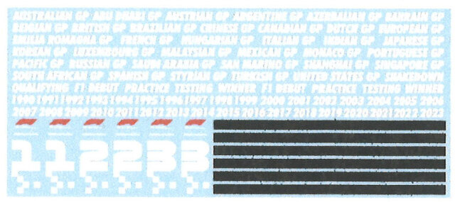 ミュージアムコレクション 1/43 F1 GPネーム 他ロゴ 台座用 ミニチャンプス対応 MC-D1022