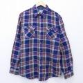 XL★古着 長袖 シャツ 80年代 80s シアーズ 紺 ネイビー チェック 20apr02 中古 メンズ トップス