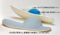 【インソール/中敷ベビーサイズ】対象品番/SW-510