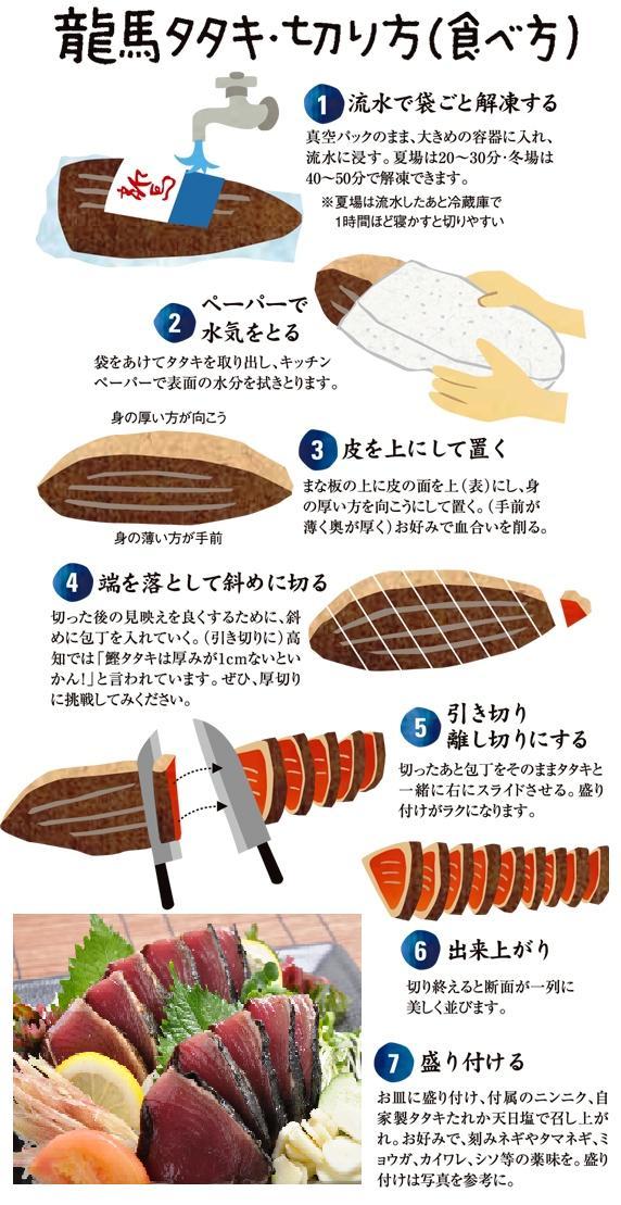 龍馬の國 土佐伝統製法 完全ワラ焼き鰹タタキ「龍馬タタキ」 2節セット【たたき】
