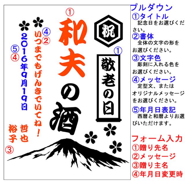 富士山文字入れ箇所