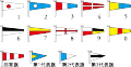 国際規格信号旗 数字旗・代表旗・回答旗