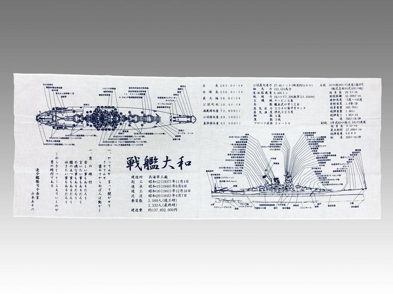 戦艦大和説明図