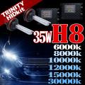HID H8 キット 35W HIDフルキット HIDキット ヘッドライト キセノン ディスチャージヘッドライト HIDライト hid H8 車 パーツ カー用品 ケルビン数【6000K 8000K 10000K 12000K 15000K 30000K選択