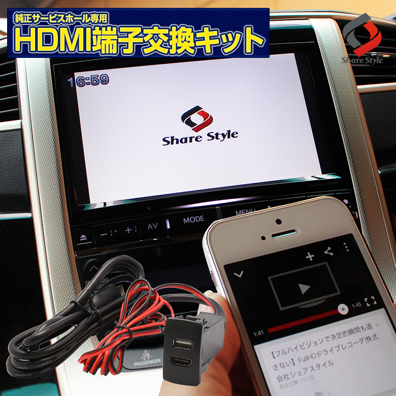 HDMI増設サービスホールキット スマホと車をミラーリング メーカー別専用設計 HDMI機能付ナビ対応 HDMI スマホ iphone HDMIミラーリング HDMIナビ変換 HDMIケーブル 変換 HDMIケーブル変換 HDMIケーブル変換ミラーリング[K]
