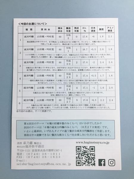 萩乃露 おうちで大試飲会~テーマ4 6種の味わいのみくらべ
