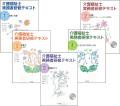 介護福祉士実務者研修テキスト全5巻セット